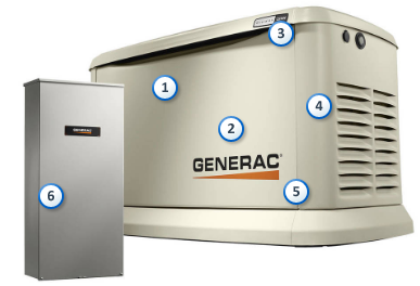 guardian series generators