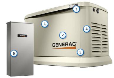 guardian series generators